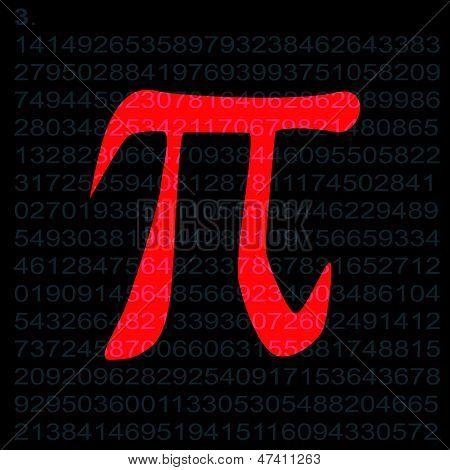 The Constant Pi.