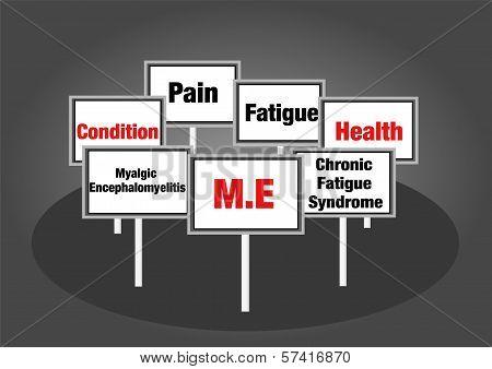M.E. Chronic fatigue syndrome signs