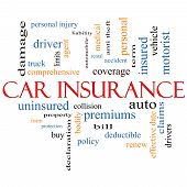 Car Insurance Word Cloud Concept with great terms such as auto claims coverage bill and more. poster