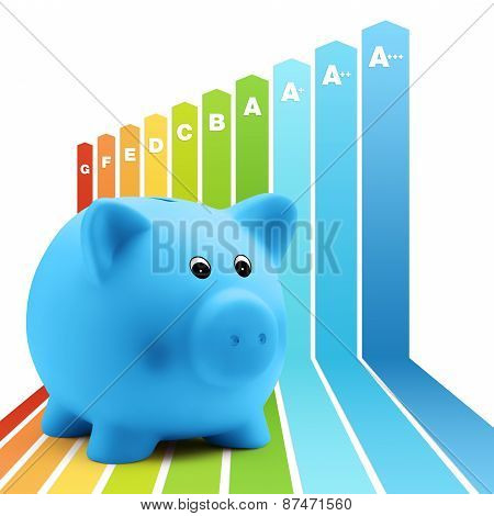 energy class scale savings efficiency piggy bank