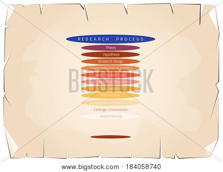 Business and Marketing or Social Research Process, Eleven Step of Research Methods on Old Antique Vintage Grunge Paper Texture Background.