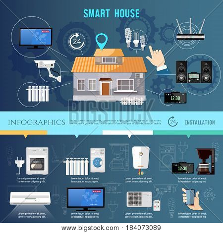 Smart home infographic banner. Modern technologies for household appliances. Smart house design concept. Remote control of house