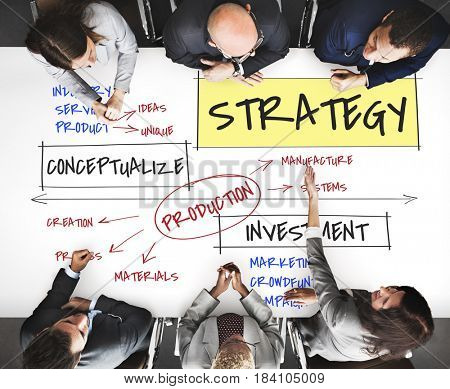 Analyzing Business Strategy Process Development