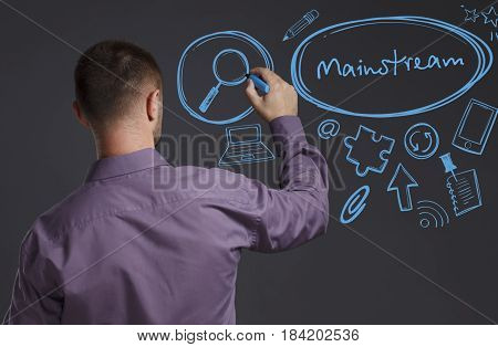 Business, Technology, Internet And Network Concept. A Young Businessman Writes On The Blackboard The