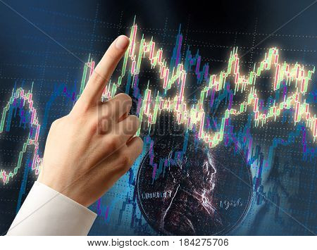Candlestick Chart And Hand