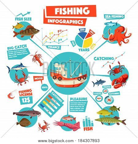 Fishing infographics with fishing boat, surrounded by pie chart, graph and diagram with freshly caught fish, crab, shrimp, lobster, squid and octopus. Sea fishing, fishery industry info chart design