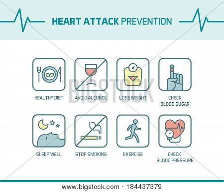Heart attack and atherosclerosis prevention tips healthy lifestyle good habits