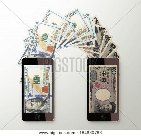 International Mobile Money Transfer, Dollar To Japanese Yen