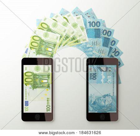 International Mobile Money Transfer, Euro To Brazilian Real