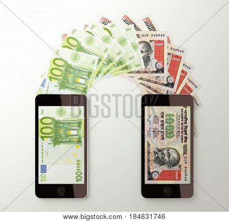 International Mobile Money Transfer, Euro To Indian Rupee
