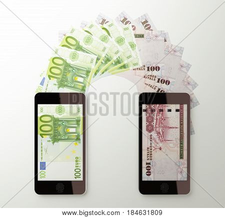 International Mobile Money Transfer, Euro To Saudi Riyal