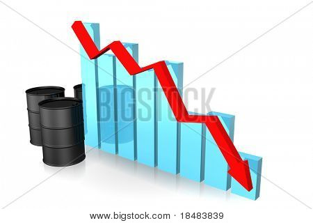 Illustration of three unmarked black oil barrels and a red arrow along the decline of a blue bar graph