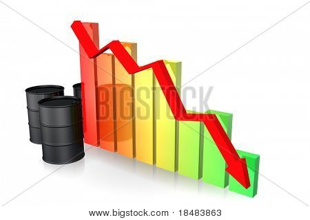 Illustration of three unmarked black oil barrels and a red arrow along the decline of a colorful bar graph