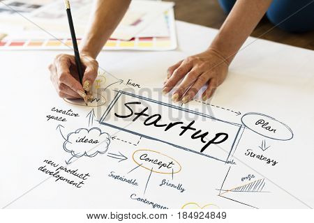 Business start up development planning