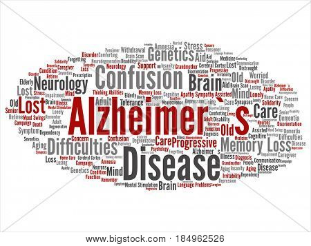 Concept conceptual old Alzheimer`s disease symptom abstract word cloud isolated on background. Collage of care, loss, caregiving, aging resistance, neurology, language, motor or resistance text