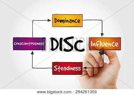 Disc (dominance, Influence, Steadiness, Conscientiousness) Acronym - Personal Assessment Tool To Imp