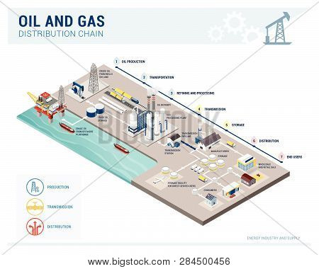 Oil And Gas Production And Distribution Chain Isometric Infographic, Energy Supply And Industry Conc
