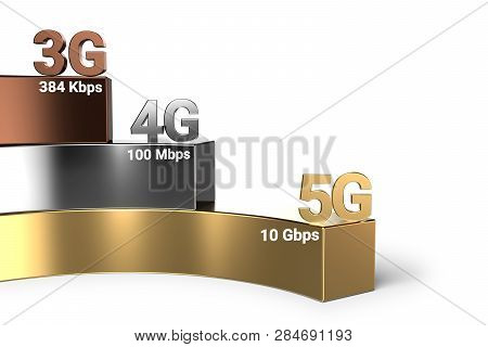 Wireless Network Speed Evolution From 3g Through 4g To 5g. 5g Is The Fastest Current Wireless Techno