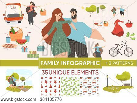 Happy Family Couple Rest. Cute Loving Animated Character, Picnic Accessory Food Auto Bicycle Transpo