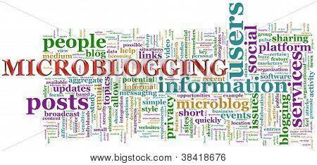 Microblogging Wordcloud