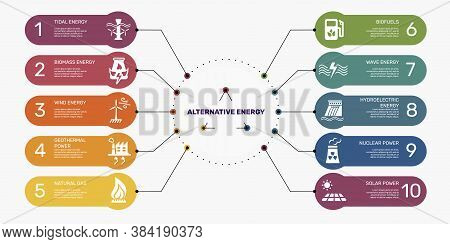 Infographic Alternative Energy Template. Icons In Different Colors. Include Tidal Energy, Biomass En