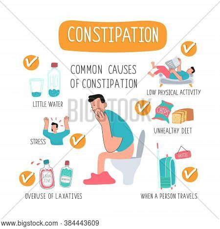 Man On The Toilet. Causes Of Constipation In Humans. Illustrations Of Medicines, A Suitcase, A Water