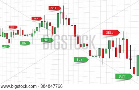 Forex Trade Signals - Buy And Sell. Stock Signals Of Trading Strategy On The Candlestick Chart Graph