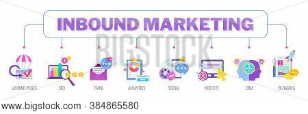 Inbound Marketing. Digital Marketing Icons Banner. Internet Content Management Strategy. Texts And I