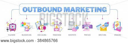 Outbound Marketing Banner. Traditional Offline Marketing. Tv, Radio And Print Ads. Telemarketing And
