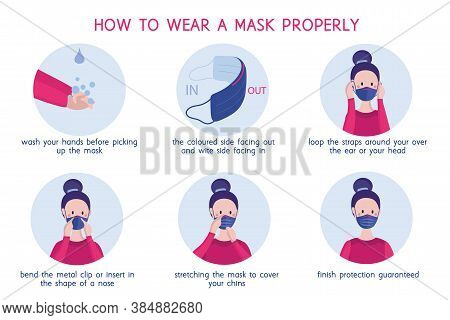 Vector Flat Illustration. Covid-19 Outbreak Vector Concept. Useful Tips And How To Wear A Mask Prope