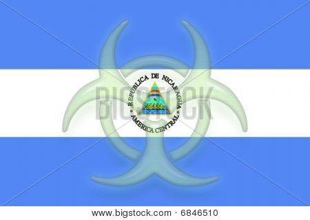 Flag Of Nicaragua Health Warning