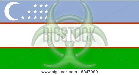 Flag Of Uzbekistan Health Warning