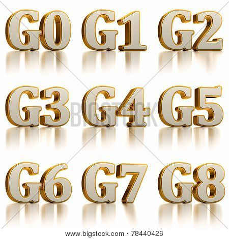 G0 to G8 project management stage gate abbreviations for defined milestones within a project's lifecycle.