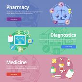 Set of flat design concepts for pharmacy, diagnostics, medicine. Medical concepts for web banners and print materials. poster