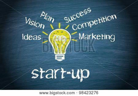 Start-up - Business Concept