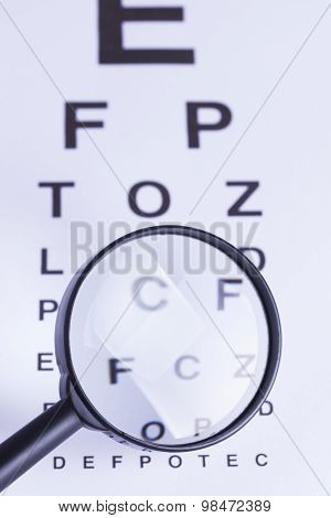 Magnifying Glass And Eye Test