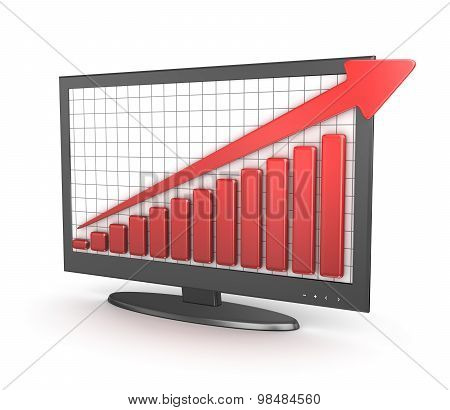 Screen Chart