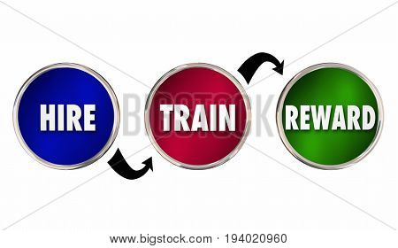 Hire Train Reward Cycle Process Words 3d Illustration