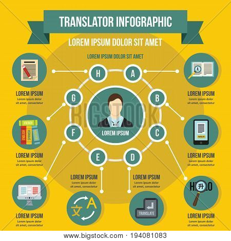 Translator infographic banner concept. Flat illustration of translator infographic vector poster concept for web