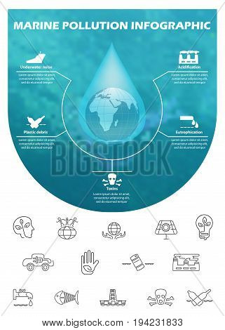 Ecology infographic elements for background layout banner diagram web design, brochure template. Environmental risks and pollution, ecosystem, marine, ocean. eps10 Vector illustration