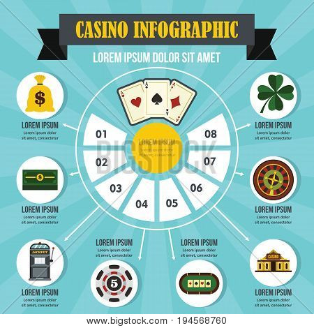 Casino infographic banner concept. Flat illustration of casino infographic vector poster concept for web