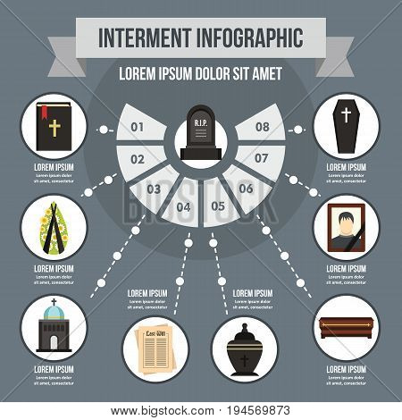 Interment infographic banner concept. Flat illustration of interment infographic vector poster concept for web