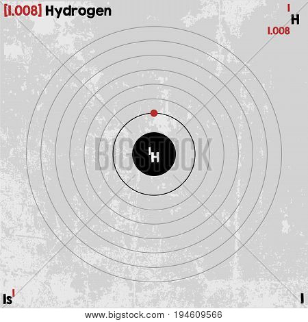 Large and detailed infographic of the element of Hydrogen