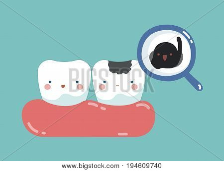 Decayed tooth and bacteria , tooth and teeth of dental concept