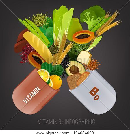 Vitamin B9 in food. Beautiful vector illustration in modern style on a dark background. Foods containing folate in open capsule on a dark grey background. Source of folicin.