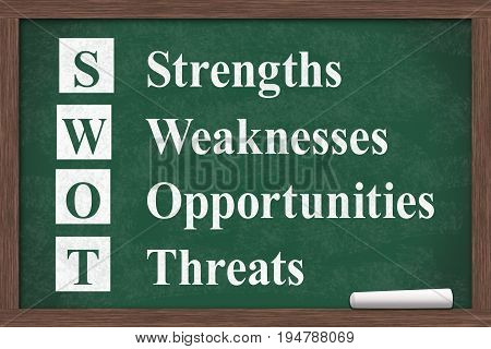 Learning about SWOT analysis Chalkboard with a piece of chalk with text SWOT Strengths Weaknesses Opportunities Threats 3D Illustration