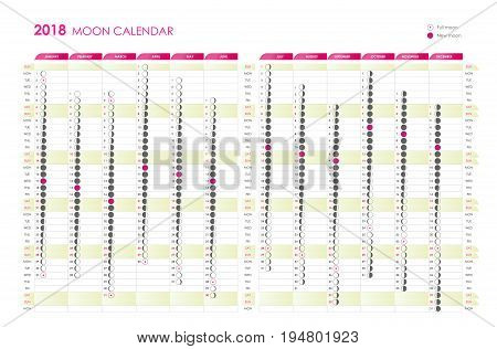 Moon calendar for 2018, months in vertical rows, moon phases