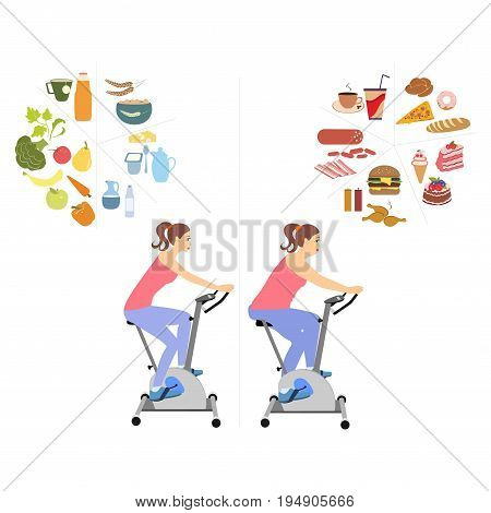 Healthy lifestyle vector illustration concept.Fast food and healthy eating.Fat and thin woman before and after diet. Diet concept vector set.