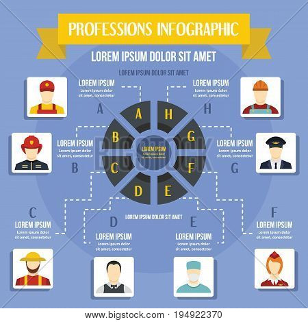 Professions infographic banner concept. Flat illustration of professions infographic vector poster concept for web