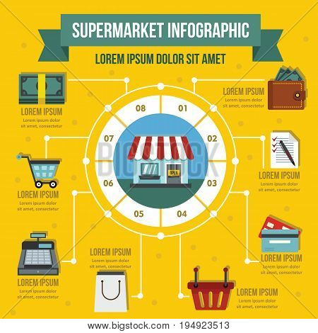 Supermarket infographic banner concept. Flat illustration of supermarket infographic vector poster concept for web